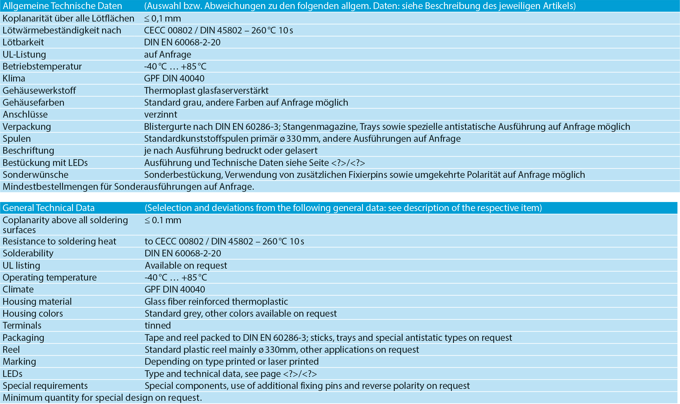 MENTOR_Schalter_SMD-LED-Anzeigensysteme-Tabelle